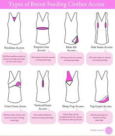 Breastfeeding Essentials: Types of Breast Feeding Clothes Access