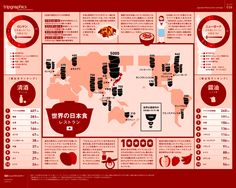 世界の日本食レストラン事情 トリップアドバイザーのインフォグラフィックスで世界の旅が見える