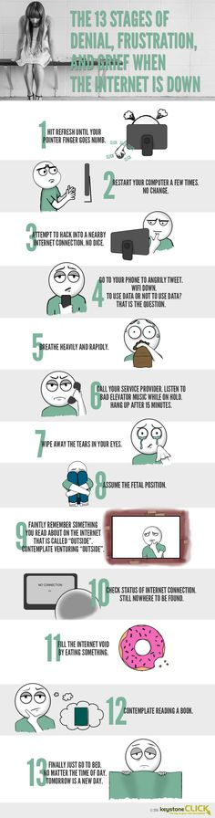 The 13 Stages of Denial, Frustration, and Greif When the Internet is Down #infographic #funny