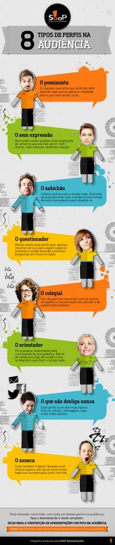 Infográfico lista os 8 tipos de perfis de uma audiência.