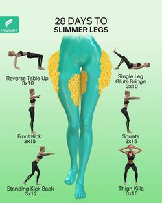 Side Fat Workout, Body Weight Leg Workout, Full Body Gym Workout, Gym Workout Videos, Fitness Workout For Women, Butt Workout, Slim Legs Workout, Band Workouts, Thigh Challenge