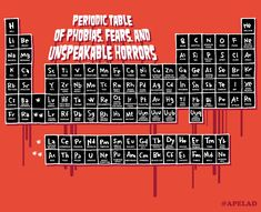 ApeLad's Periodic Table of Phobias, Fears and Unspeakable Horrors