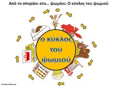 Σουλτάνα Μάνεση - Κύκλος ψωμιού (1) Preschool Education, Preschool Activities, School Projects, Projects To Try, Pre School, Fall Crafts, Special Education, Early Childhood, Little Ones
