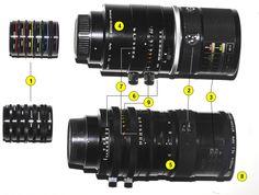 Medical Nikkor 200mm f 1:5,6 - Version 1 et version 2 les différences