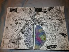 """Thought shower"" a level art sketchbook, sketchbook ideas, sketchbook layout, sketchbook Mind Map Art, Mind Maps, Kreative Mindmap, Kunst Portfolio, Portfolio Ideas, Photography Sketchbook, Photography Uk, Photography Composition, Digital Photography"