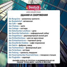 Немецкий язык Learn German, Science, Learning, Life, Russian Language, Languages, Shopping Mall, Language, Studying