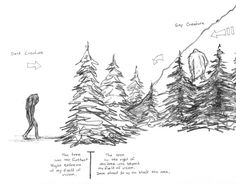 how to draw pine trees with pencil - Google Search