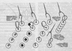 Resultado de imagen para Como costurar lantejoulas (desenhos: Lena Klippel)