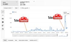 Tube Toolbox 2.13.5.1 Pro YouTube Marketing Free Download. It can also help you keep focus on all of your viewers. Full Version Downoad