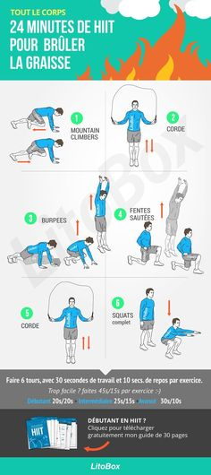 HIIT brûle graisse avec une corde à sauter ! HIIT burns fat with a jump rope! The post HIIT burns fat with a jump rope! Circuit Training, Training Plan, Weight Training, Strength Training, Marathon Training, Fitness Motivation, Training Motivation, Belly Fat Workout, Workout Diet
