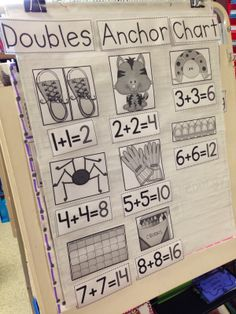 Chalk Talk: A Kindergarten Blog:Love this Doubles anchor chart!