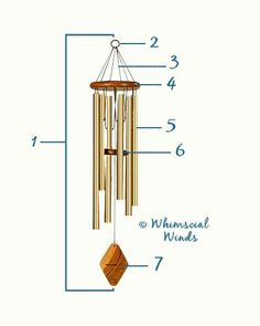 Wind Chime Buying Guide - Whimsical Winds Wind Chimes