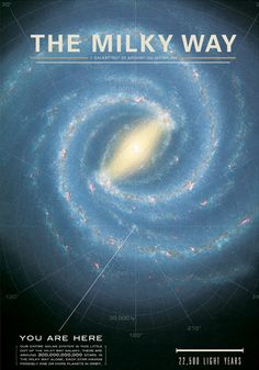 Our entire solar system is this little dot of the Milky Way galaxy. There are around 300,000,000,000 stars in the Milky Way alone, each star having possibly one or more planets in orbit.