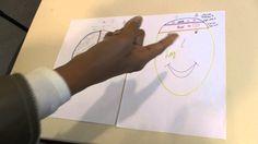 Het opruimen van een vol hoofd is het creëren van overzicht. Kijk voor meer informatie op http://www.matrixmethode.nl