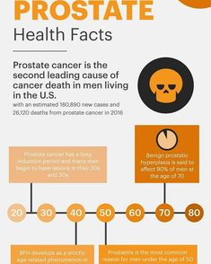 The prostate is a gland found only in males close to the rectum. It secretes fluid that nourishes and protects the sperm producing the semen upon ejaculation.  There are three major diseases affecting the prostate prastatitis - inflammation of the prostate gland. A study showed that about 12% of a study size of 1507 men experienced symptoms of chronic prastatitis Enlarged prostate aka benign Prostatic hyperplasia Prostate cancer is widespread with figures ranging from 2%-10% prevalence in…