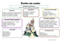 Enfants Conte de fées Phonics Books Educational Learning Reading Enfants Cadeau