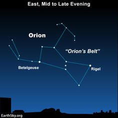 When the moon is no longer around to guide you, star-hop to Castor and Pollux from the constellation Orion. Simply draw an imaginary line from the bright star Rigel through the bright star Betelgeuse, going a solid two times the Rigel-Betelgeuse distance