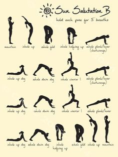Sun Salutation B Metal Sign, Yoga Philosophy of Healthy Mind and Body, Wellness #OMSC #Asian
