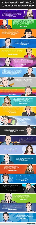 [Infographic] Định nghĩa về thành công của các doanh nhân nổi tiếng - doanhnhansaigon.vn