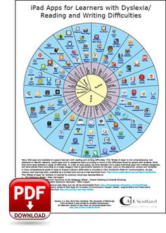 PDF download: iPad Apps for Learners with Dyslexia