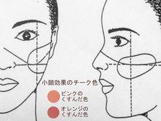 痩せた?と言われるほど小顔に!悩み別の顔痩せメイクテクニック | AUTHORs