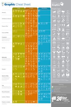 Collection of data visualization chart choosers, reference guides, cheat sheets, websites and infographics about dataviz design best practices. Types Of Graphs, Line Graphs, Simple Complex, Conference Talks, Process Flow, Financial Times, Dashboards, Visual Communication, Data Visualization