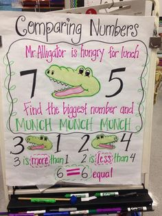 Kindergarten math greater than less than anchor chart - . - Kindergarten math greater than less than anchor chart – Using Chart and Topographical Charts Number Anchor Charts, Anchor Charts First Grade, Kindergarten Anchor Charts, Preschool Math, Math Classroom, Kindergarten Math, Teaching Math, Teaching Ideas, Future Classroom