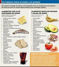 Los alimentos con mayor contenido de agua salud nutricion nutrici n y dietas pinterest - Alimentos en potasio ...