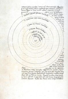 March 5: Nicolaus Copernicus' work On the Revolutions of Heavenly Spheres was placed on the Index of Forbidden Books by the Catholic Church in 1616.