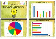 Diagramme – Frau Spaßkanone - Montessori , Diagramme – Frau Spaßkanone Diagramme – Frau Spaßkanone cute idea for classroom. Preschool Classroom Setup, Classroom Charts, Preschool Games, Toddler Preschool, Classroom Ideas, Math Board Games, Math Boards, Spa, New Teachers