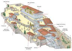 Dibujos de la Acrópolis de Atenas. Guía turística de Atenas.
