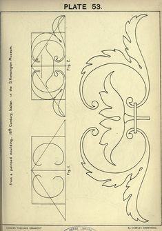 Charles Armstrong, Cusack's freehand ornament, London, 1895