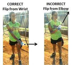 softball pitching grips pictures | ... Pitching Motion Advanced Pitches: Rise & Screwball Pitching Problems