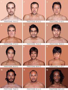 Men With Warm Skin Undertones | Skin Undertone & Colour Matching