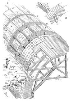 Cimbra. Es una estructura auxiliar que sirve para sostener, de forma provisional, el peso de un arco o bóveda (así como de otras obras de cantería) durante la fase de construcción. Una vez finalizada la obra , se desmonta, en una operación denominada: descimbrado.