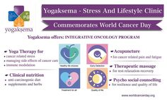 Integrative Medicine using Well Researched and Evidence based Traditional Medicine