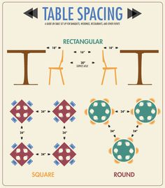 Banquet table spacing infographic by LinenTablecloth. Learn how to space your banquet tables so your guests are comfortable and the event looks great!