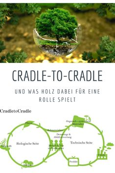 Das Cradle-to-Cradle Prinzip - Magazin für Holzkultur Herbs, Environmentalism, Compost, Sustainability, Plants, Tutorials, Herb, Medicinal Plants