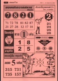 Thailand Lottery First Paper Lottery Result Today, Lottery Results, Lottery Tips, Lottery Tickets, Lottery Drawing, Lotto Games, Lottery Numbers, Winning Numbers, Today Tips