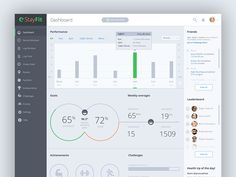 15 Innovative Dashboard Concepts - UltraLinx