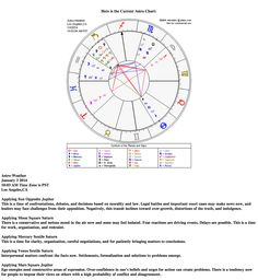 Astrological weather for January 3, 2013 www.astroconnects.com #astrology #weather #horoscope #transits #zodiac #astroweather