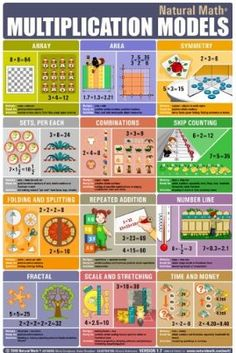 Some great ideas about teaching multiplication