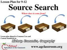 A free lesson plan teaching about the source of everyday items.  Teach students that agriculture provides nearly all the products we rely on daily.  Follow link for lesson plan and supporting resources.