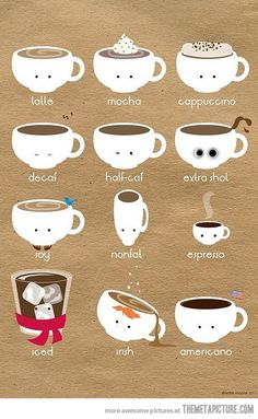 Which type of coffee are you?