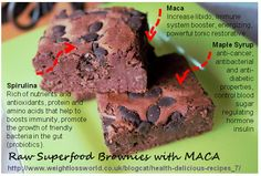 My MACA Brownies Recipe (only for adults)