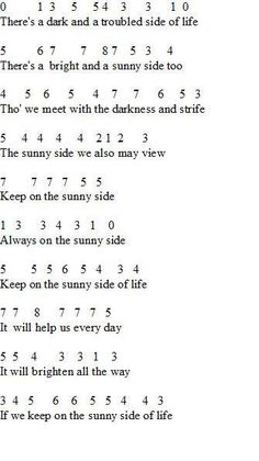 http://www.everythingdulcimer.com/discuss/download/file.php?id=427&mode=view  Dulcimer Tabs for Keep on the Sunny Side