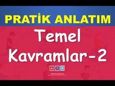 08) TEMEL KAVRAMLAR | Konu-Soru Çözümü | YKS(TYT) | KPSS |DGS |ALES | Matematik | Abdül Aziz Gürbüz - YouTube