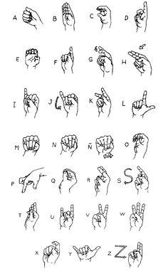 abecedario sordomudo