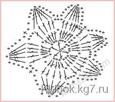 For instructions, click here:  http://ergahandmade.blogspot.gr/2015/06/crochet-stitches.html Via: http://klubok.kg7.ru/2/1...
