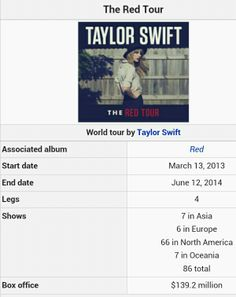 The End Of The Red Era.........